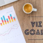 On The Subject Of #VizGoals