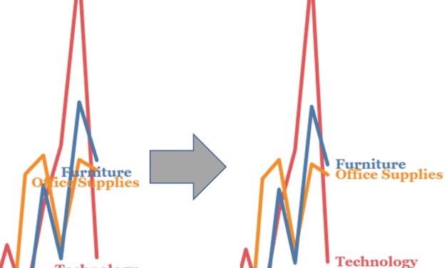 Tidying Up Tableau Chart Labels With Secret Reference Lines